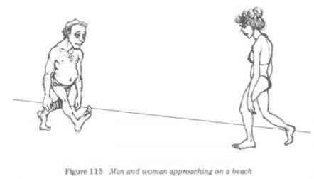 Male Courting Gestures